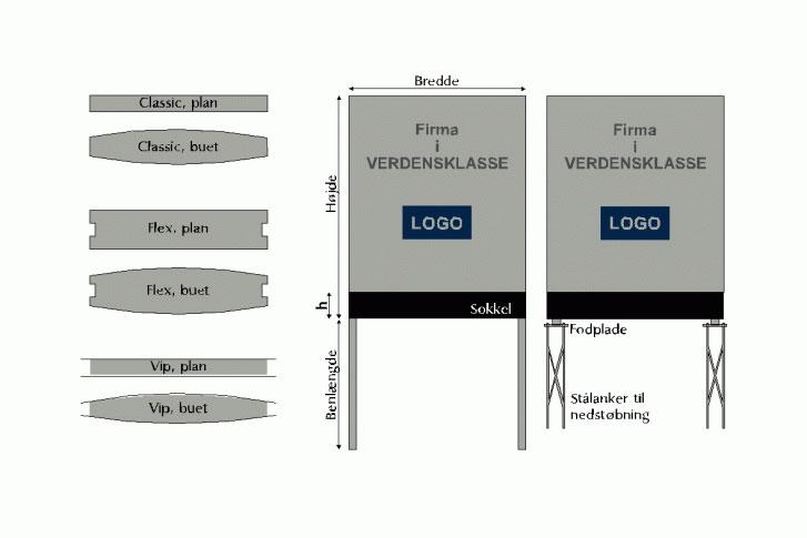 Tegning af forskellige pyloner